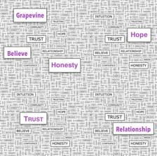 Pattern of Trust