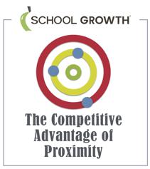 SG Advantage of Proximity