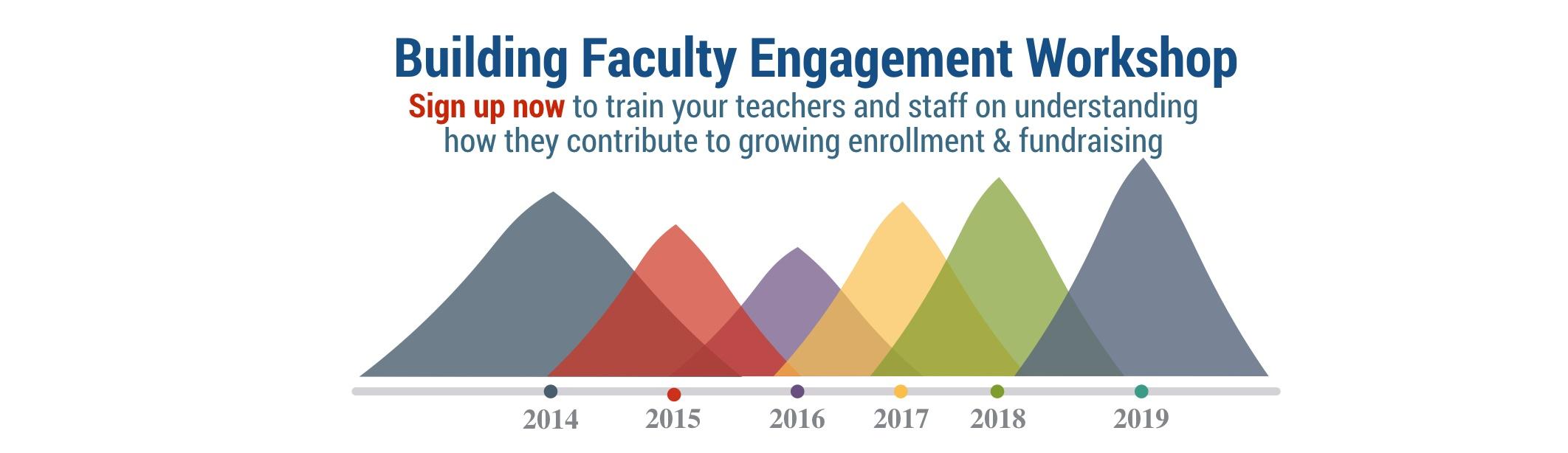 Building Faculty Engagement Workshop